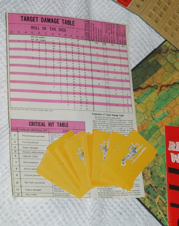 Richtophens War Board Game from 1972
